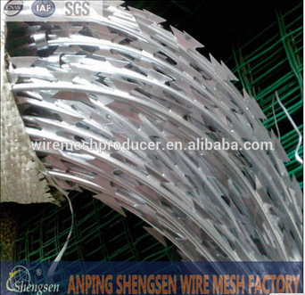 Introduction of Razor Barbed Wire